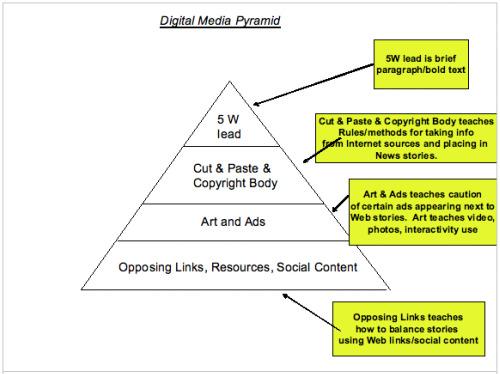 advantages of press media